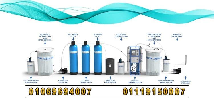 مكونات محطة تنقية مياه الشرب ، وما هي طرق تنقية المياه